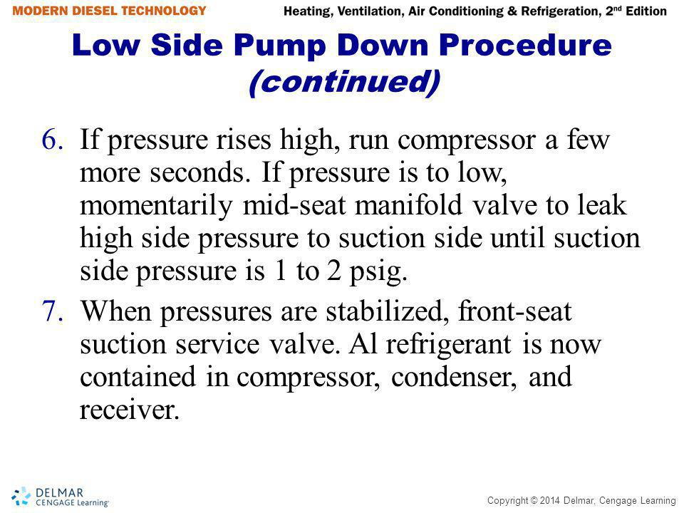 Copyright © 2014 Delmar, Cengage Learning Low Side Pump Down Procedure (continued) 6.If pressure rises high, run compressor a few more seconds. If pre
