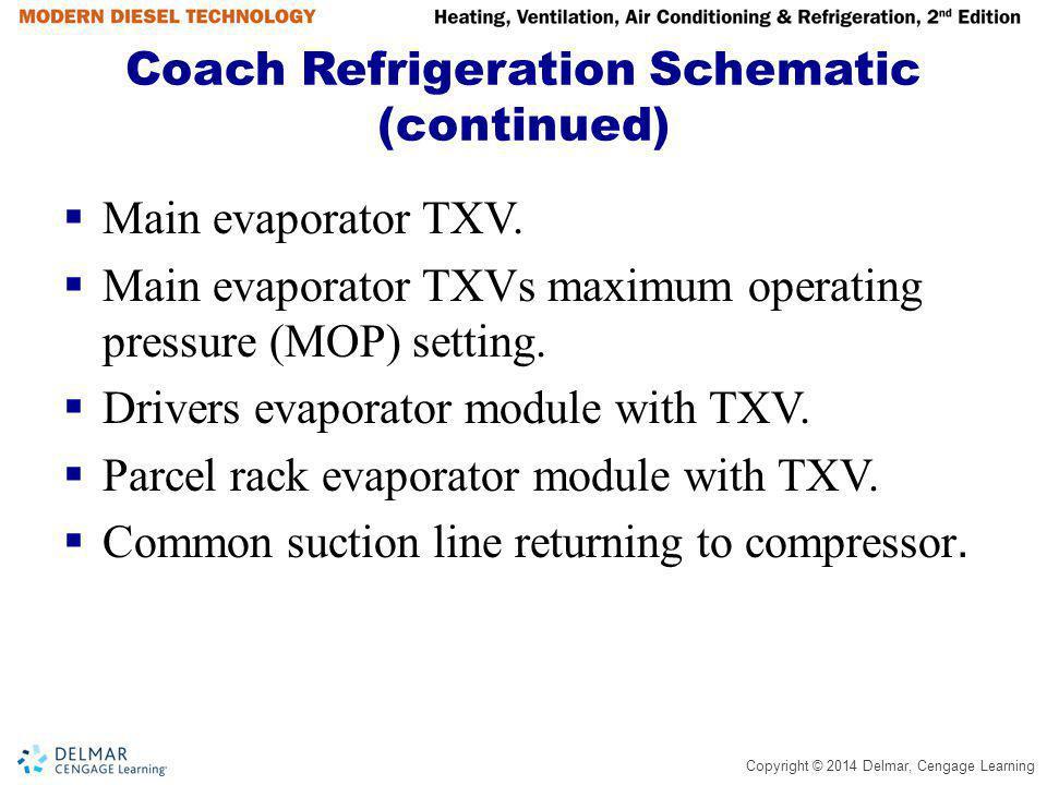 Copyright © 2014 Delmar, Cengage Learning Coach Refrigeration Schematic (continued) Main evaporator TXV. Main evaporator TXVs maximum operating pressu
