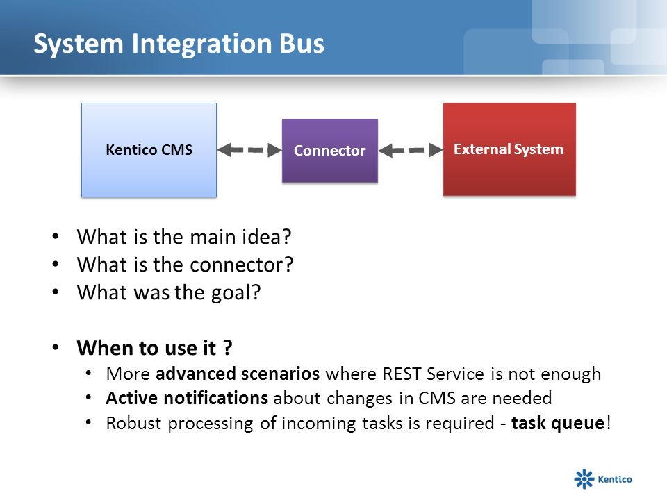 Direction To The CMS I/II (Inbound) Connector DLLs in external system Kentico CMS Objects External System Connector Tasks queue Tasks logging Tasks processing Documents DB