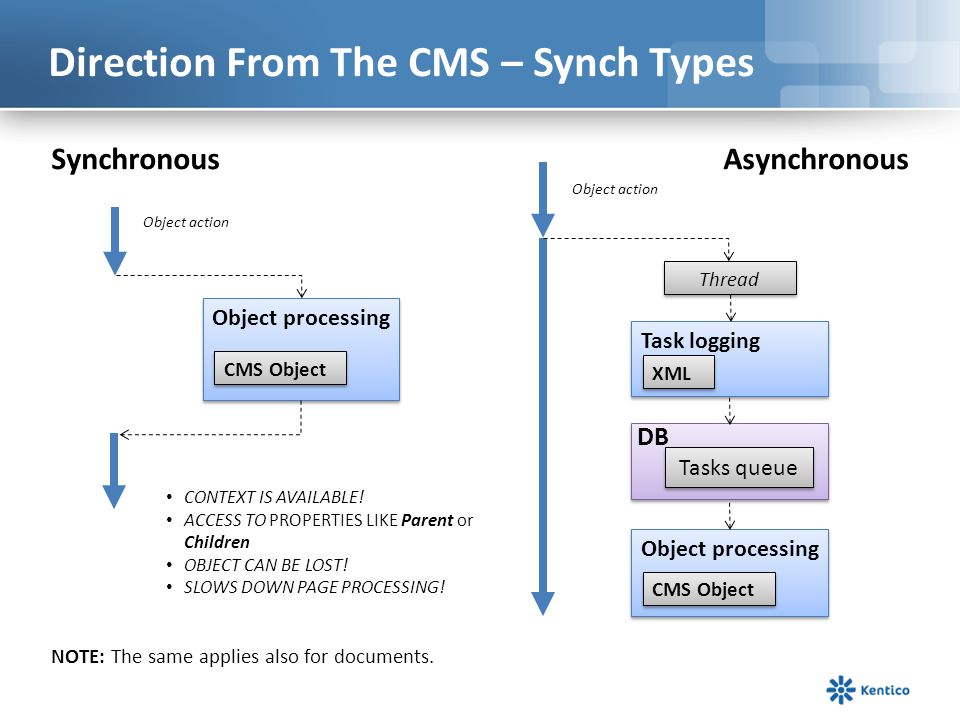 Type Of Data - Subscription Snapshot – this type is useful when you want to synchronize multiple objects at once.