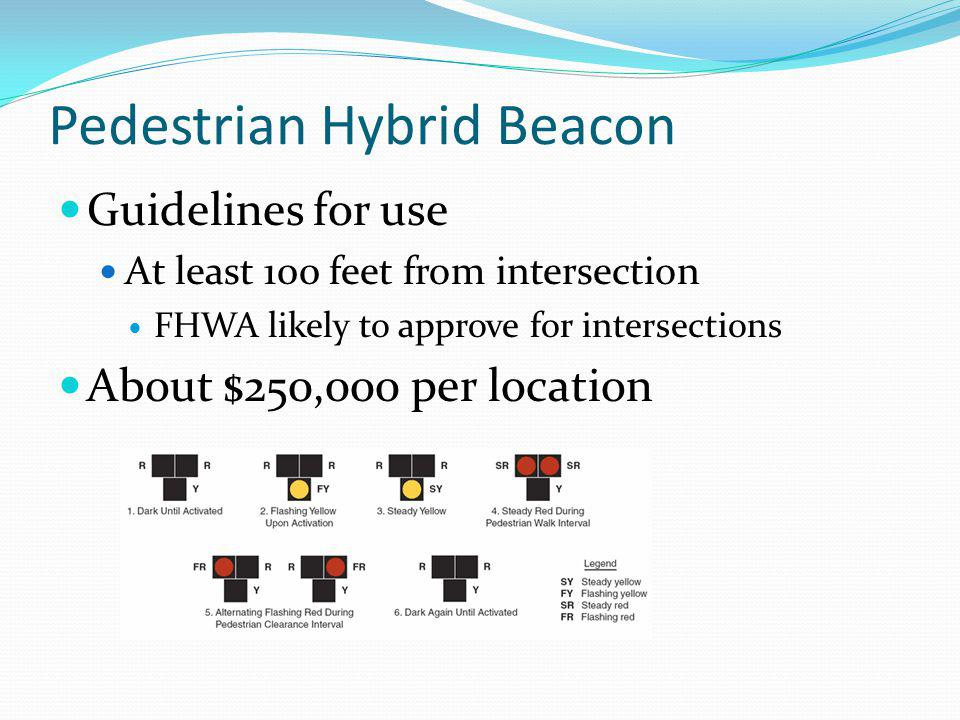 Summary Pedestrian Hybrid Beacon Significantly reduces crashes Higher Cost High-intensity locations (arterials) For now only mid-block, but likely to be approved for intersections Rectangular Rapid Flashing Beacon Significantly increases yield rates Low Cost Medium- to high-intensity locations Approved for intersection or mid-block crossings