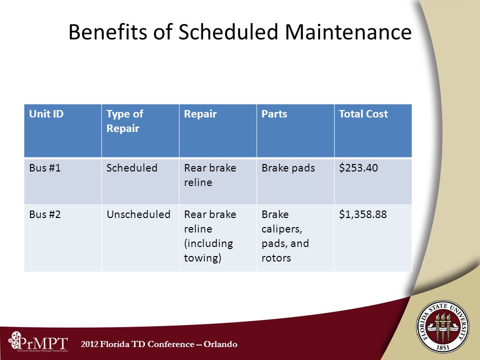 2012 Florida TD Conference -- Orlando Benefits of Scheduled Maintenance Unit IDType of Repair RepairPartsTotal Cost Bus #1ScheduledRear brake reline B