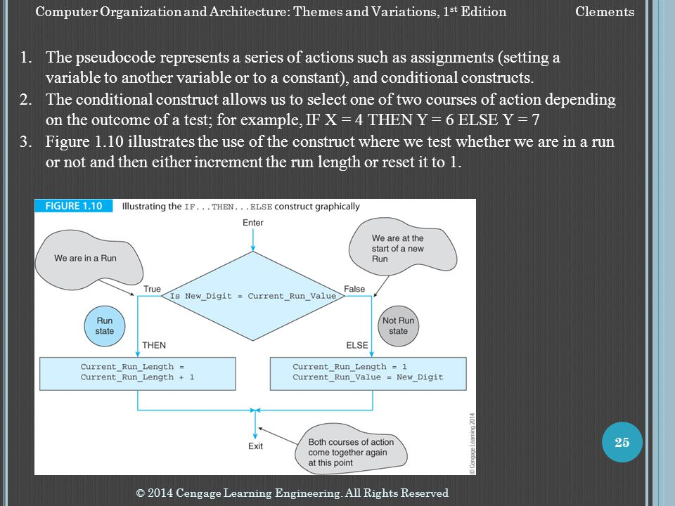 Computer Organization and Architecture: Themes and Variations, 1 st Edition Clements © 2014 Cengage Learning Engineering. All Rights Reserved 25 1.The