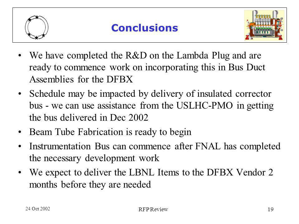 24 Oct 2002 RFP Review19 Conclusions We have completed the R&D on the Lambda Plug and are ready to commence work on incorporating this in Bus Duct Assemblies for the DFBX Schedule may be impacted by delivery of insulated corrector bus - we can use assistance from the USLHC-PMO in getting the bus delivered in Dec 2002 Beam Tube Fabrication is ready to begin Instrumentation Bus can commence after FNAL has completed the necessary development work We expect to deliver the LBNL Items to the DFBX Vendor 2 months before they are needed