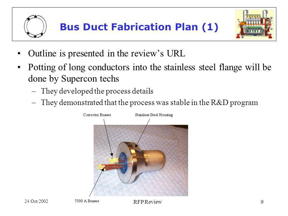 24 Oct 2002 RFP Review9 Bus Duct Fabrication Plan (1) Outline is presented in the reviews URL Potting of long conductors into the stainless steel flange will be done by Supercon techs –They developed the process details –They demonstrated that the process was stable in the R&D program