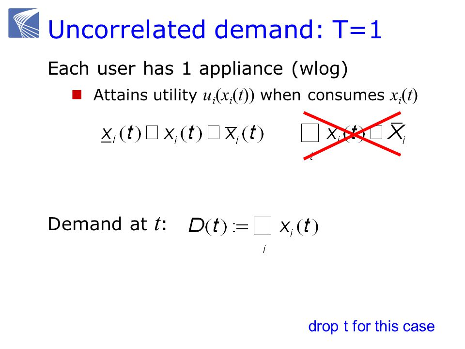 Uncorrelated demand: T=1 Each user has 1 appliance (wlog) Attains utility u i (x i (t)) when consumes x i (t) Demand at t : drop t for this case