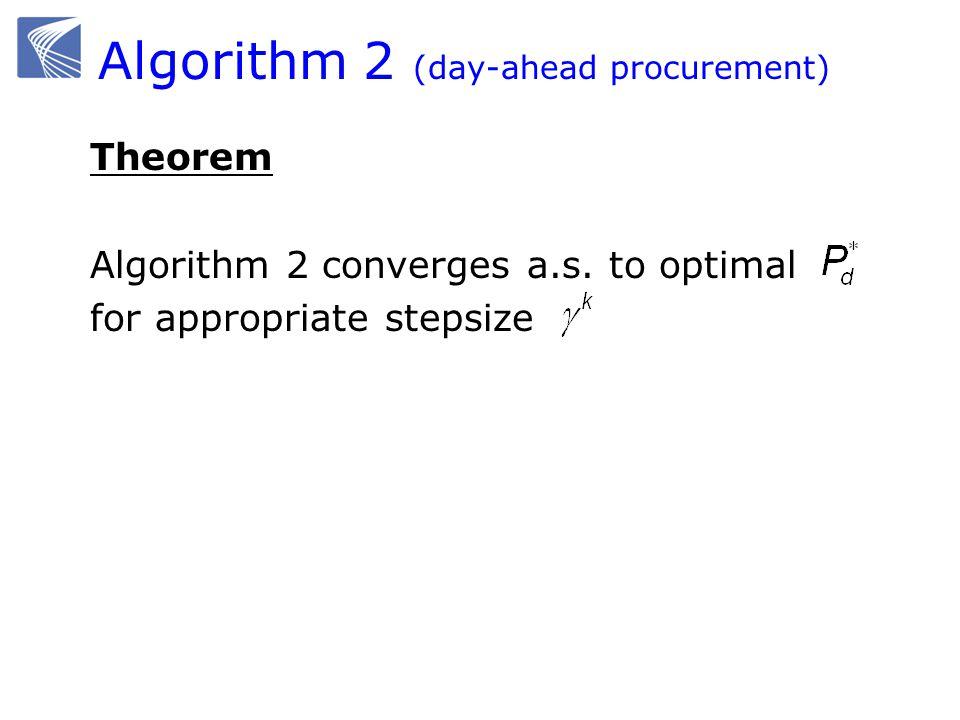 Theorem Algorithm 2 converges a.s.