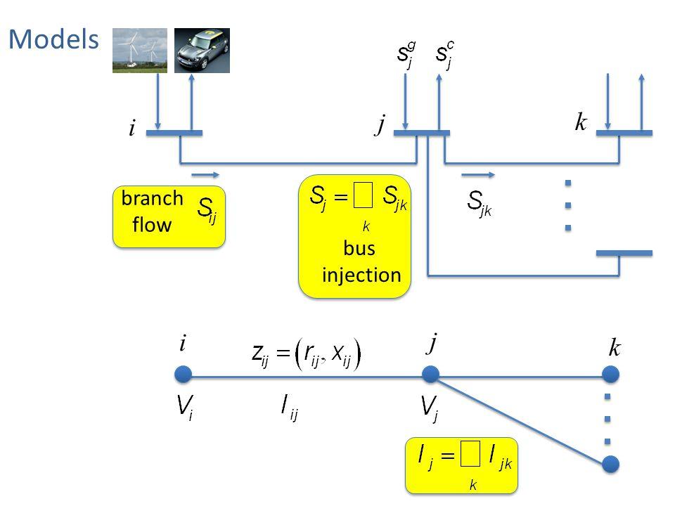Models i j k i j k branch flow bus injection