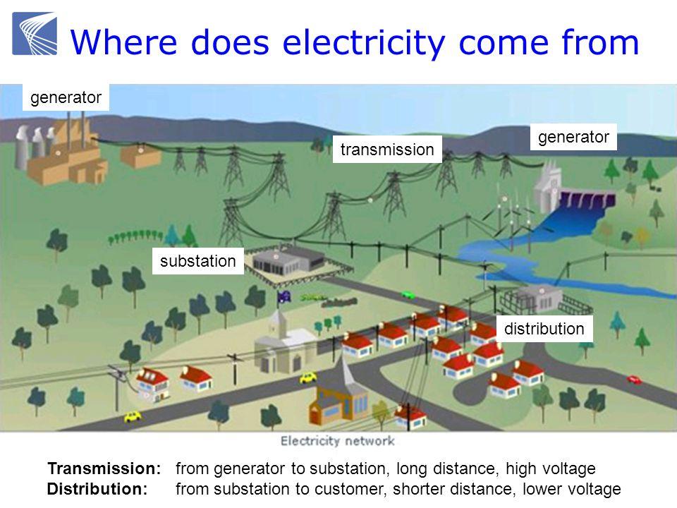 Summary More reliable operation Energy savings
