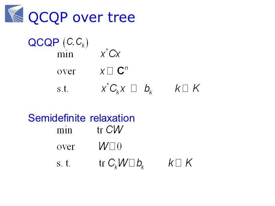 Semidefinite relaxation QCQP