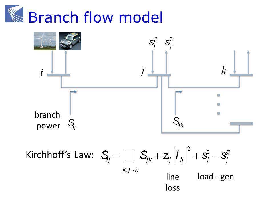 Kirchhoffs Law: load - gen line loss i j k branch power Branch flow model