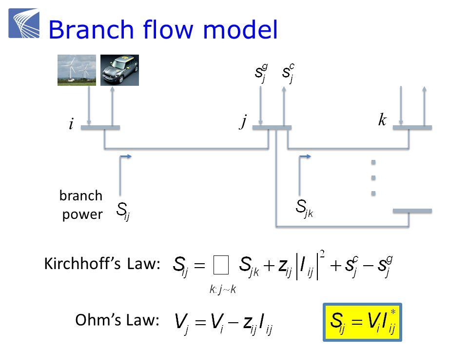 Kirchhoffs Law: i j k branch power Branch flow model Ohms Law: