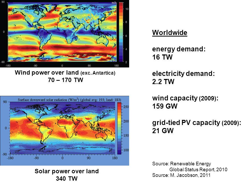 Source: Renewable Energy Global Status Report, 2010 Source: M.