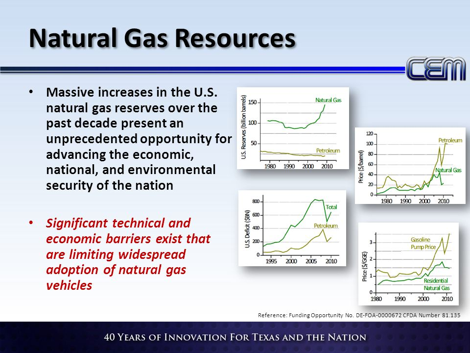Natural Gas Resources Massive increases in the U.S. natural gas reserves over the past decade present an unprecedented opportunity for advancing the e