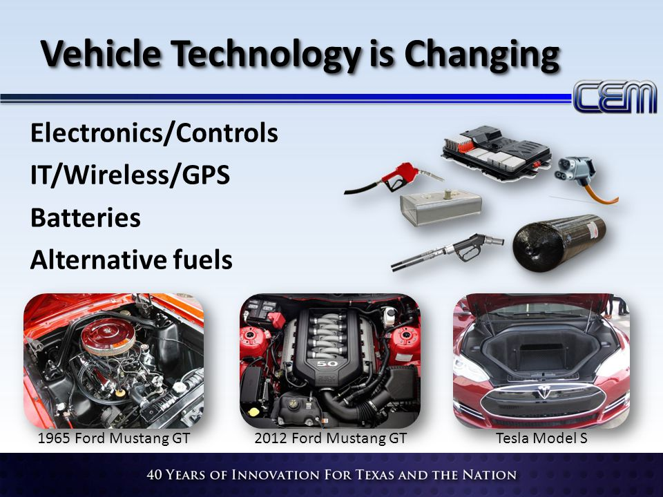 Vehicle Technology is Changing Electronics/Controls IT/Wireless/GPS Batteries Alternative fuels 2012 Ford Mustang GT 1965 Ford Mustang GT Tesla Model