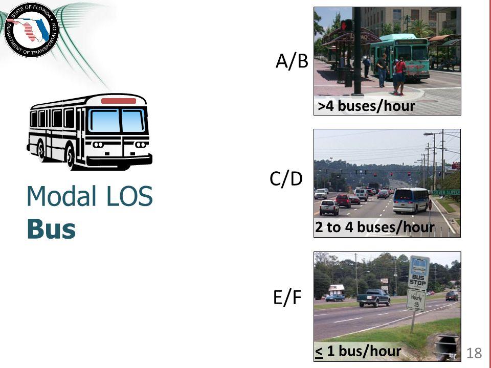 Modal LOS Bus 2 to 4 buses/hour < 1 bus/hour >4 buses/hour A/B E/F C/D 18