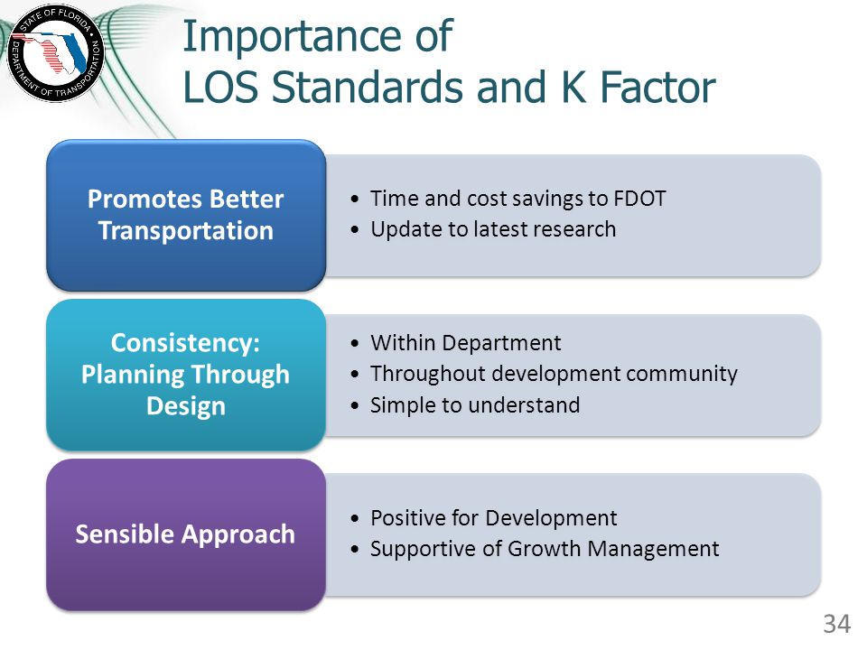 Importance of LOS Standards and K Factor 34 Time and cost savings to FDOT Update to latest research Promotes Better Transportation Within Department T