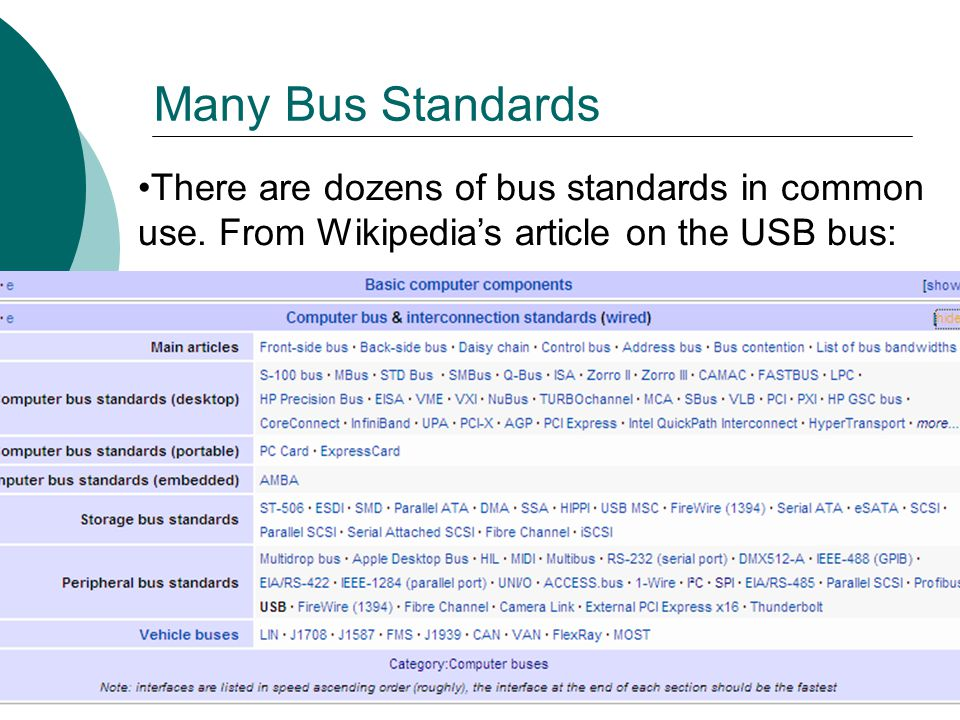 There are dozens of bus standards in common use.