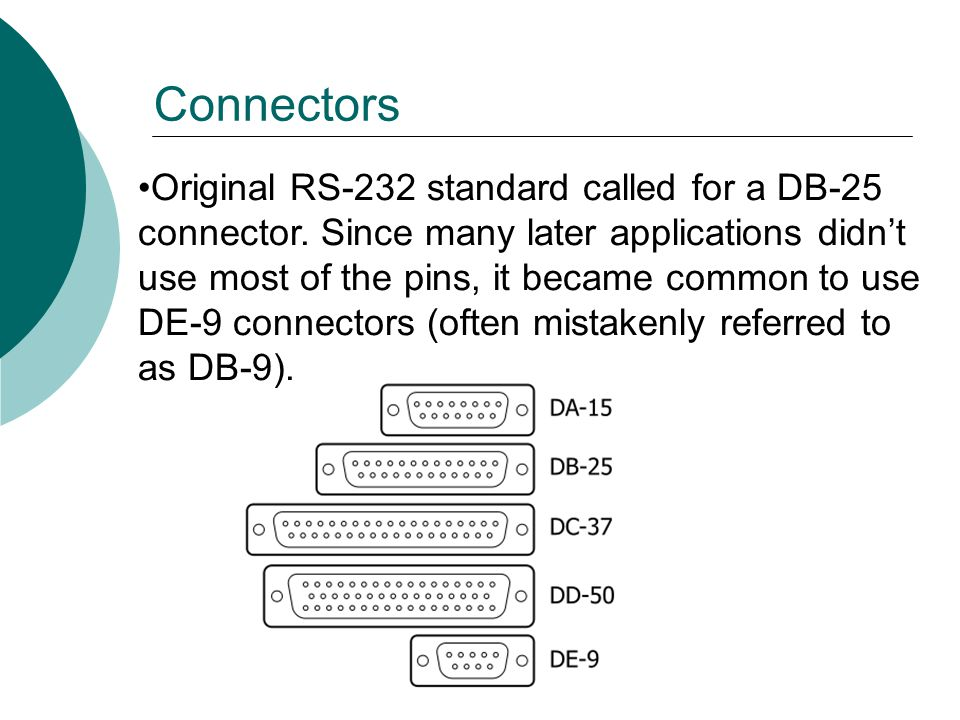 Original RS-232 standard called for a DB-25 connector.