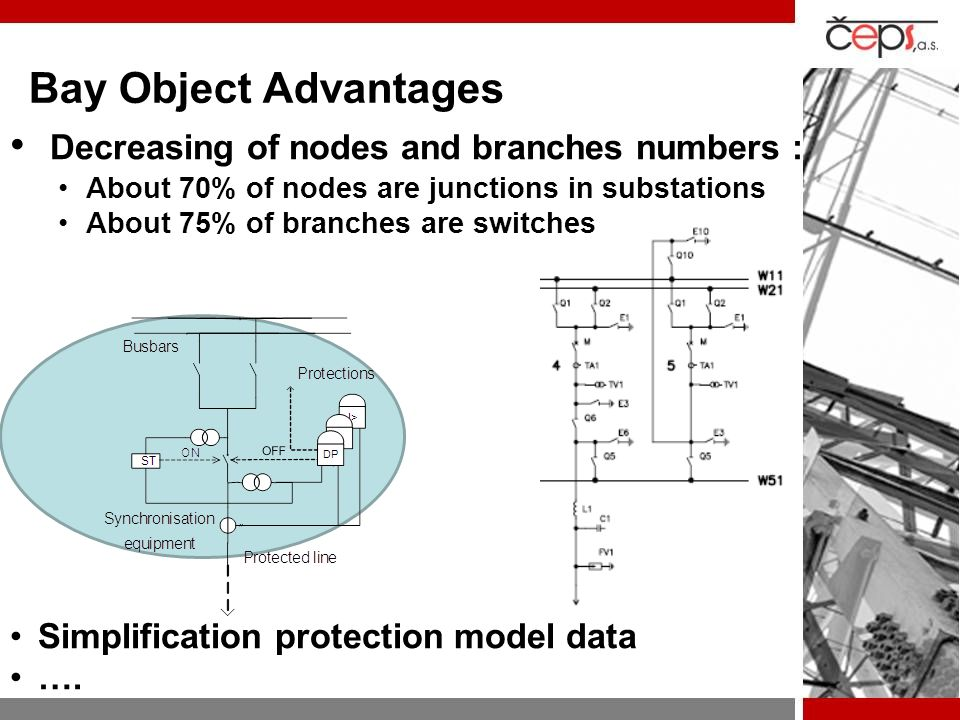Bay Object Advantages Decreasing of nodes and branches numbers : About 70% of nodes are junctions in substations About 75% of branches are switches Si