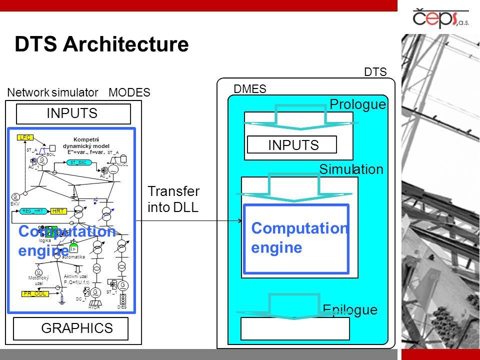 DTS Architecture G DC_1 = HYDR G ST_A BOIL AC_1 M Kompetní dynamický model E =var.,f=.