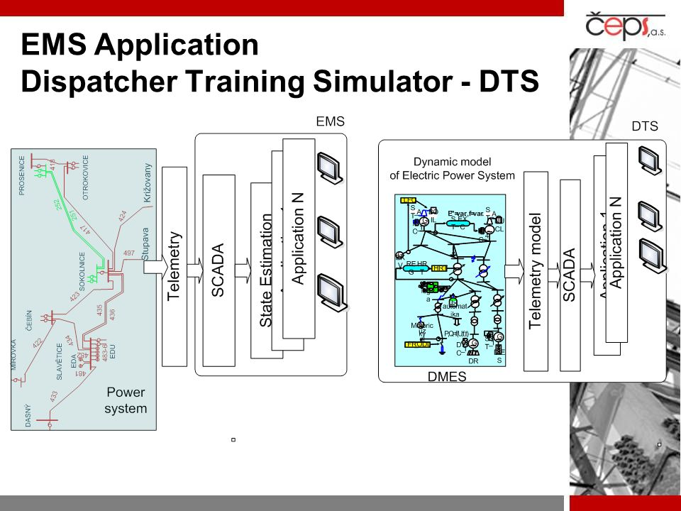 EMS Application Dispatcher Training Simulator - DTS