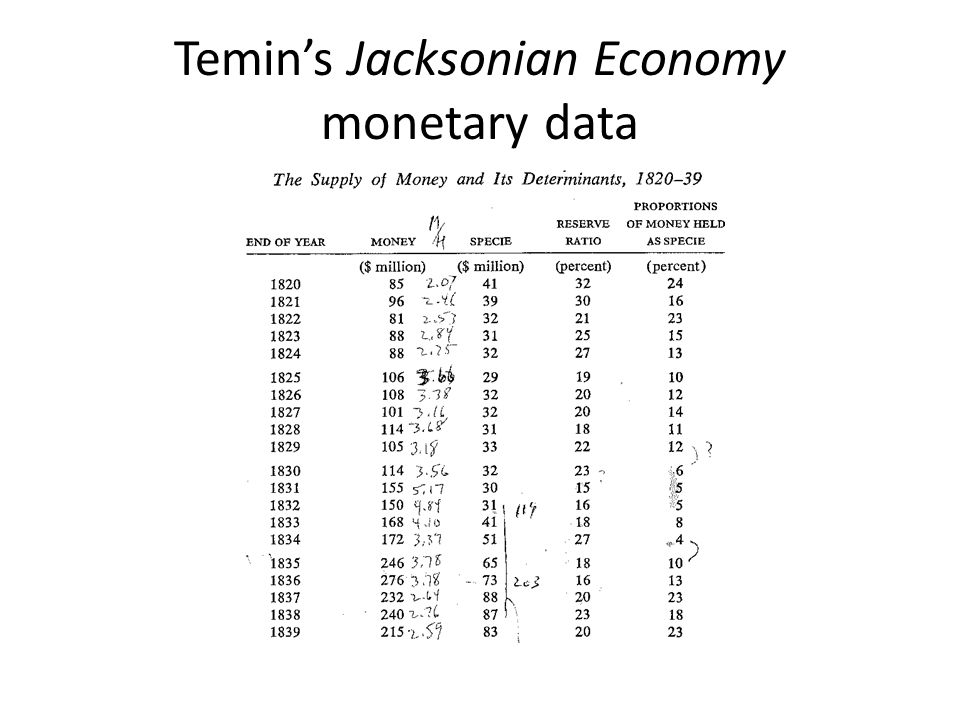 Temins Jacksonian Economy monetary data