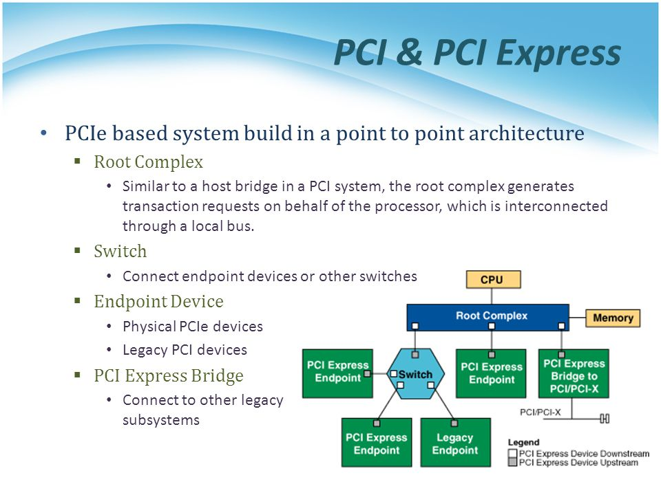 PCI & PCI Express PCIe based system build in a point to point architecture Root Complex Similar to a host bridge in a PCI system, the root complex gen