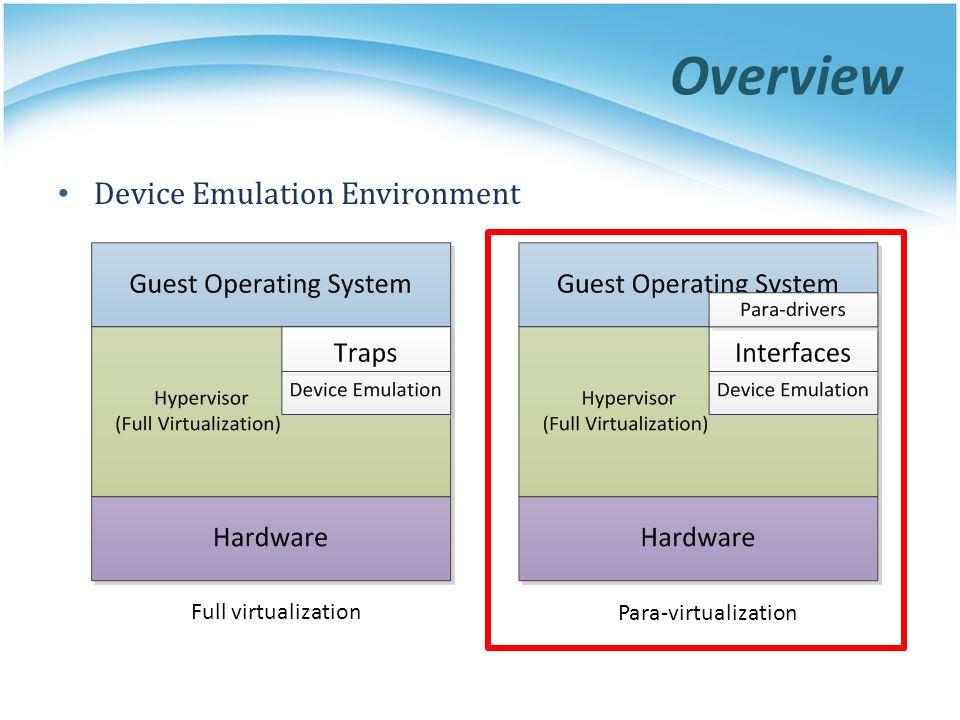 Overview Device Emulation Environment Full virtualization Para-virtualization