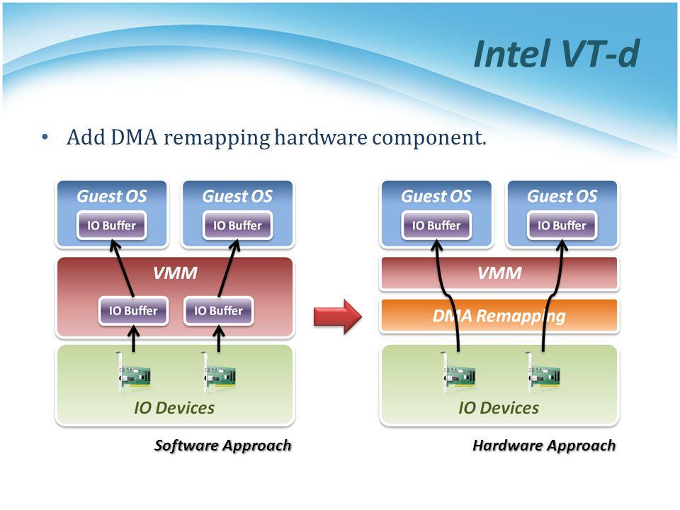 Intel VT-d Add DMA remapping hardware component. Software Approach Hardware Approach