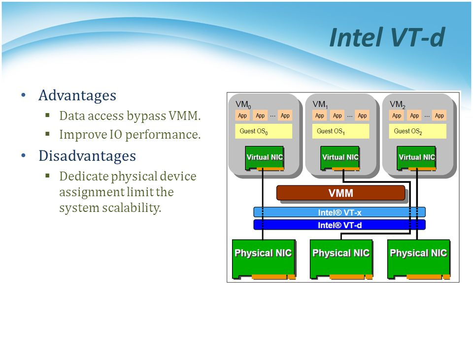 Intel VT-d Advantages Data access bypass VMM. Improve IO performance. Disadvantages Dedicate physical device assignment limit the system scalability.