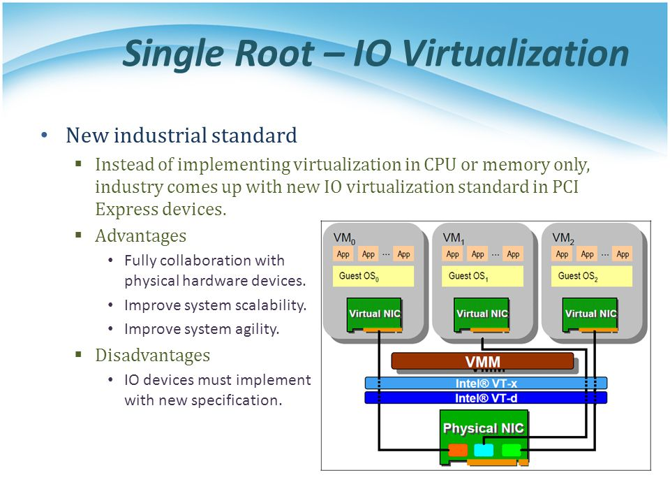 Single Root – IO Virtualization New industrial standard Instead of implementing virtualization in CPU or memory only, industry comes up with new IO vi