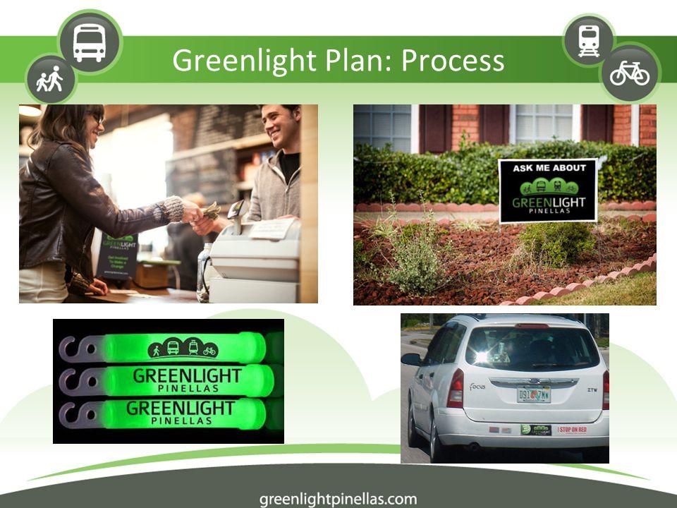 Greenlight Plan: Process