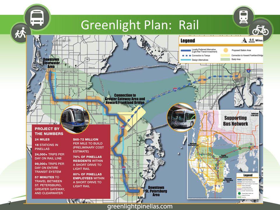 7 Greenlight Plan: Rail