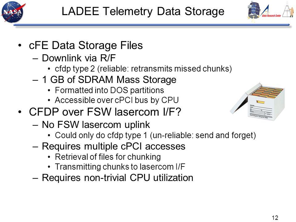 12 LADEE Telemetry Data Storage cFE Data Storage Files –Downlink via R/F cfdp type 2 (reliable: retransmits missed chunks) –1 GB of SDRAM Mass Storage