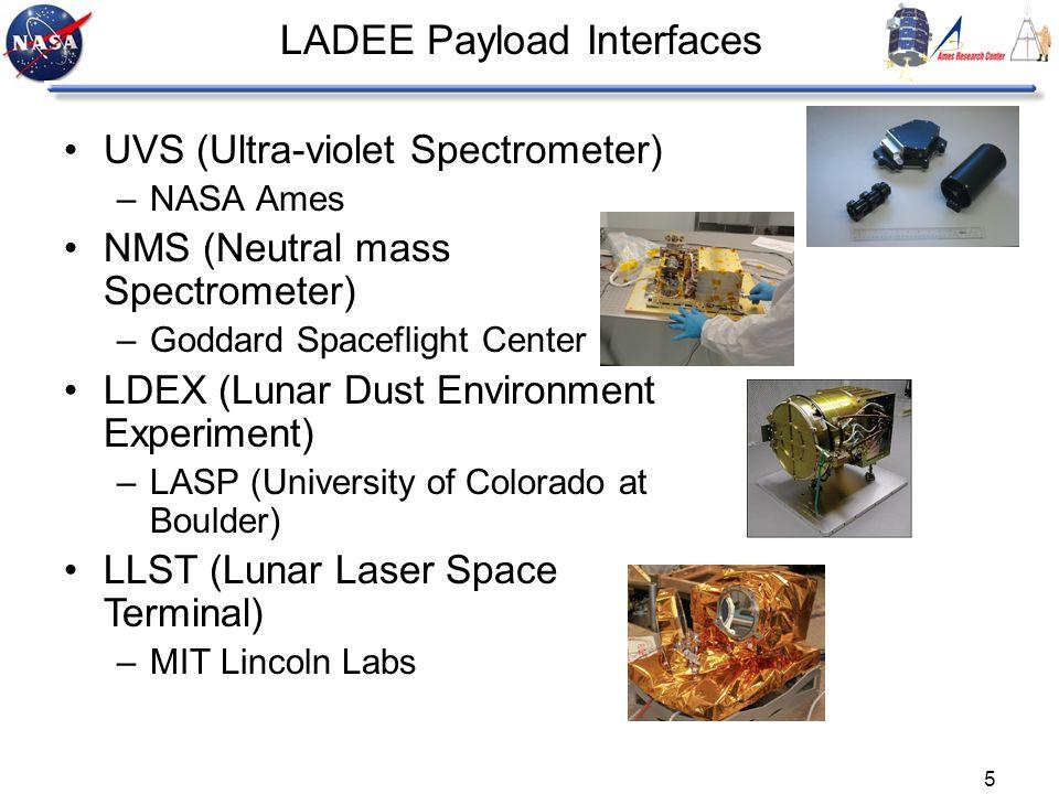 5 LADEE Payload Interfaces UVS (Ultra-violet Spectrometer) –NASA Ames NMS (Neutral mass Spectrometer) –Goddard Spaceflight Center LDEX (Lunar Dust Env