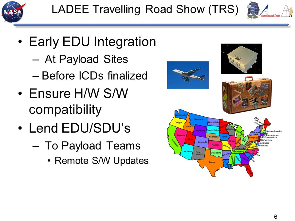 6 LADEE Travelling Road Show (TRS) Early EDU Integration – At Payload Sites –Before ICDs finalized Ensure H/W S/W compatibility Lend EDU/SDUs – To Pay