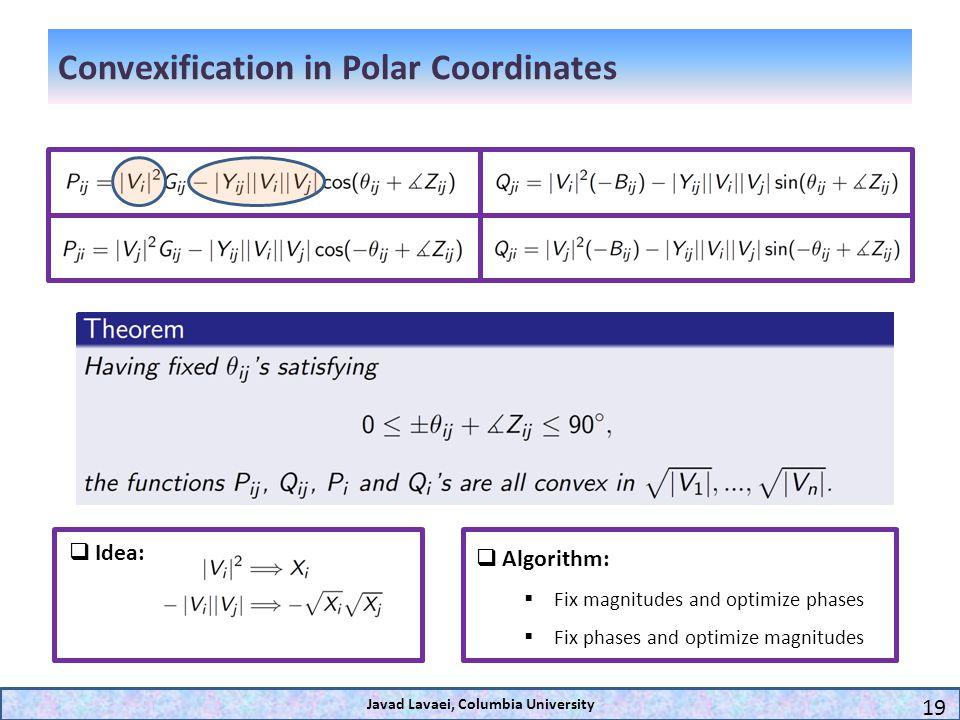Convexification in Polar Coordinates Javad Lavaei, Columbia University 19 Idea: Algorithm: Fix magnitudes and optimize phases Fix phases and optimize