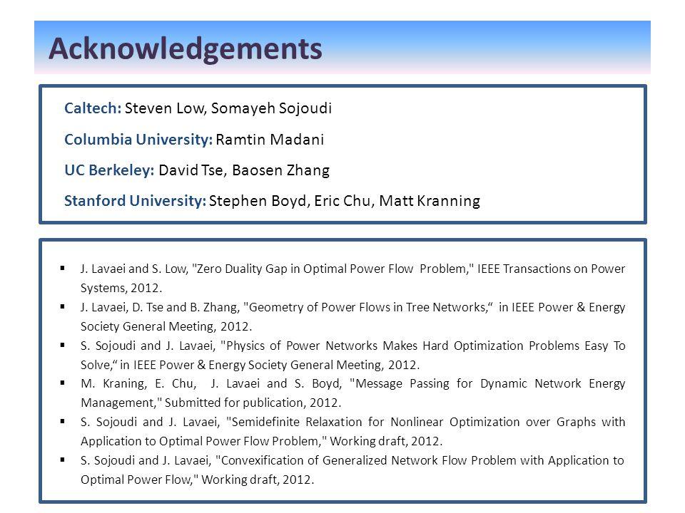 Acknowledgements Caltech: Steven Low, Somayeh Sojoudi Columbia University: Ramtin Madani UC Berkeley: David Tse, Baosen Zhang Stanford University: Ste