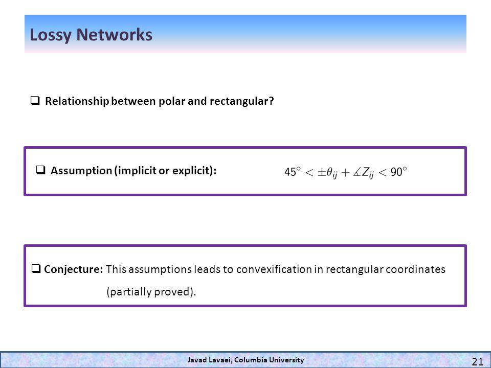 Lossy Networks Javad Lavaei, Stanford University 17 Javad Lavaei, Columbia University 21 Assumption (implicit or explicit): Conjecture: This assumptio