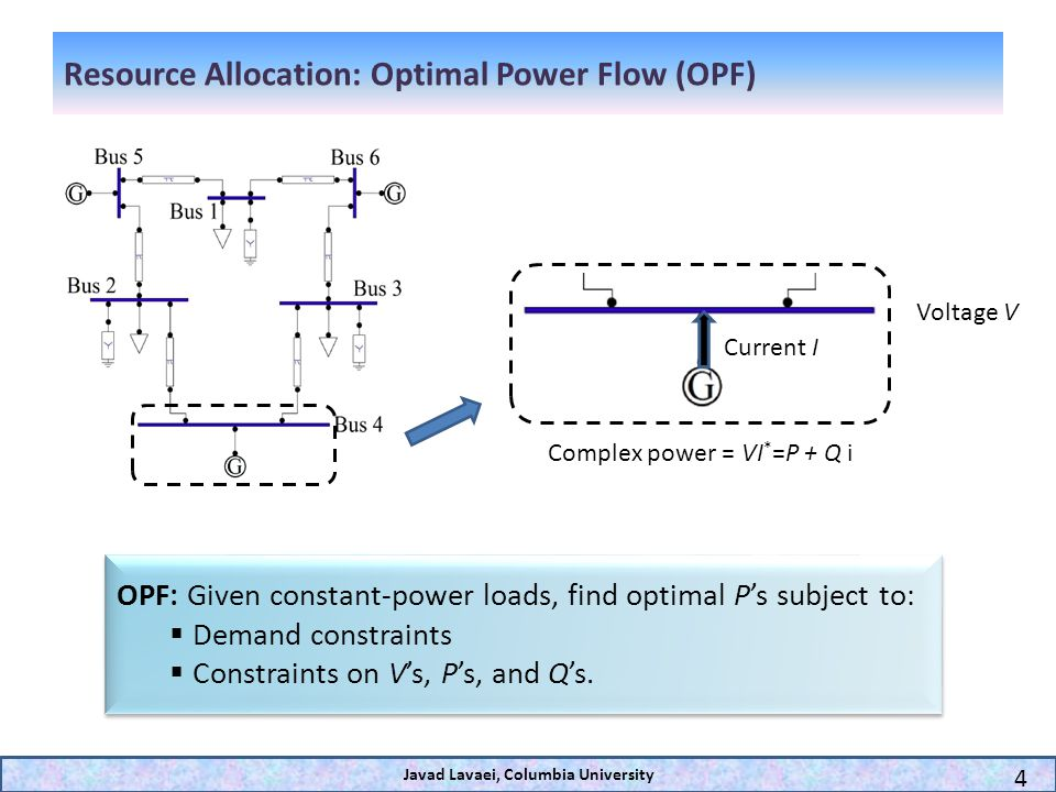 Broad Interest in Optimal Power Flow Javad Lavaei, Columbia University 5 Interested companies: ISOs, TSOs, RTOs, Utilities, FERC OPF solved on different time scales: Electricity market Real-time operation Security assessment Transmission planning Existing methods based on linearization or local search Can save $$$ if solved efficiently Huge literature since 1962 by power, OR and Econ people Recent conference by Federal Energy Regulatory Commission about OPF