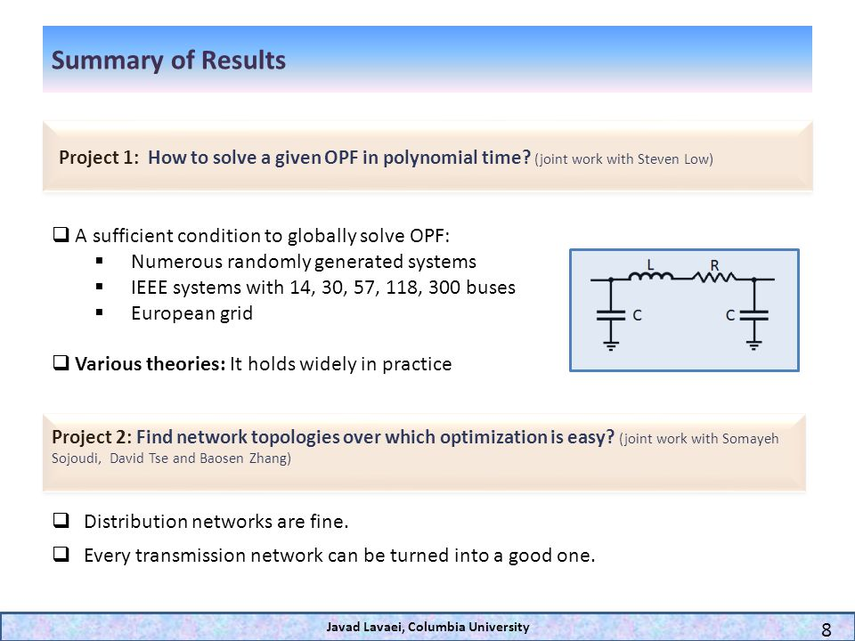Summary of Results Javad Lavaei, Columbia University 8 A sufficient condition to globally solve OPF: Numerous randomly generated systems IEEE systems