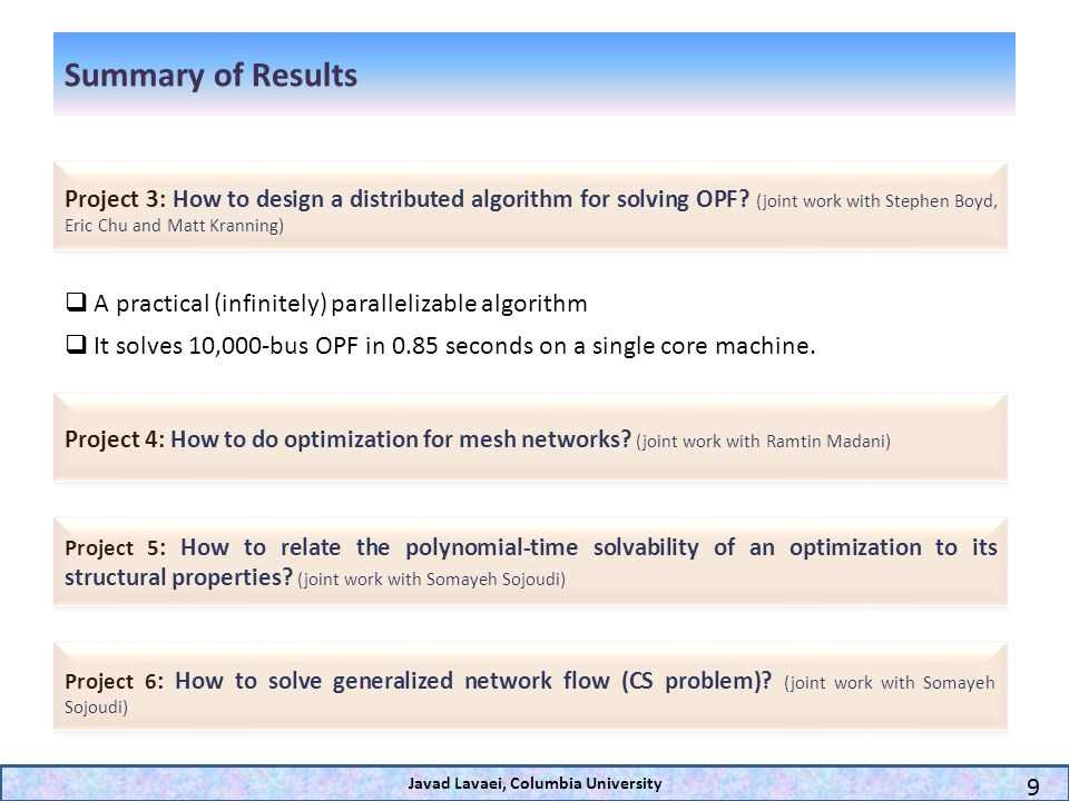Summary of Results Javad Lavaei, Columbia University 9 Project 3: How to design a distributed algorithm for solving OPF? (joint work with Stephen Boyd