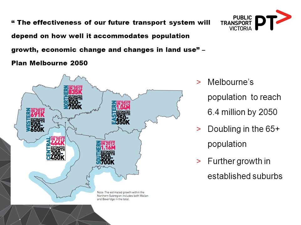 >Melbournes population to reach 6.4 million by 2050 >Doubling in the 65+ population >Further growth in established suburbs The effectiveness of our fu