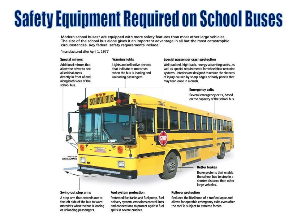 427* in HCPS BUS FLEET 33,800* CHILDREN TRANSPORTED DAILY 36,000 MILES TRAVELED DAILY DRIVERS AND ATTENDANTS *School Bus Fleet October 2013
