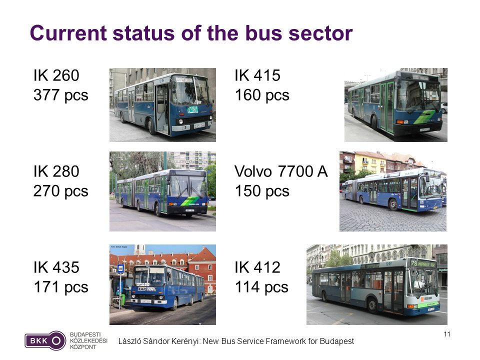 11 Current status of the bus sector László Sándor Kerényi: New Bus Service Framework for Budapest IK 260 377 pcs IK 280 270 pcs IK 435 171 pcs IK 415 160 pcs Volvo 7700 A 150 pcs IK 412 114 pcs