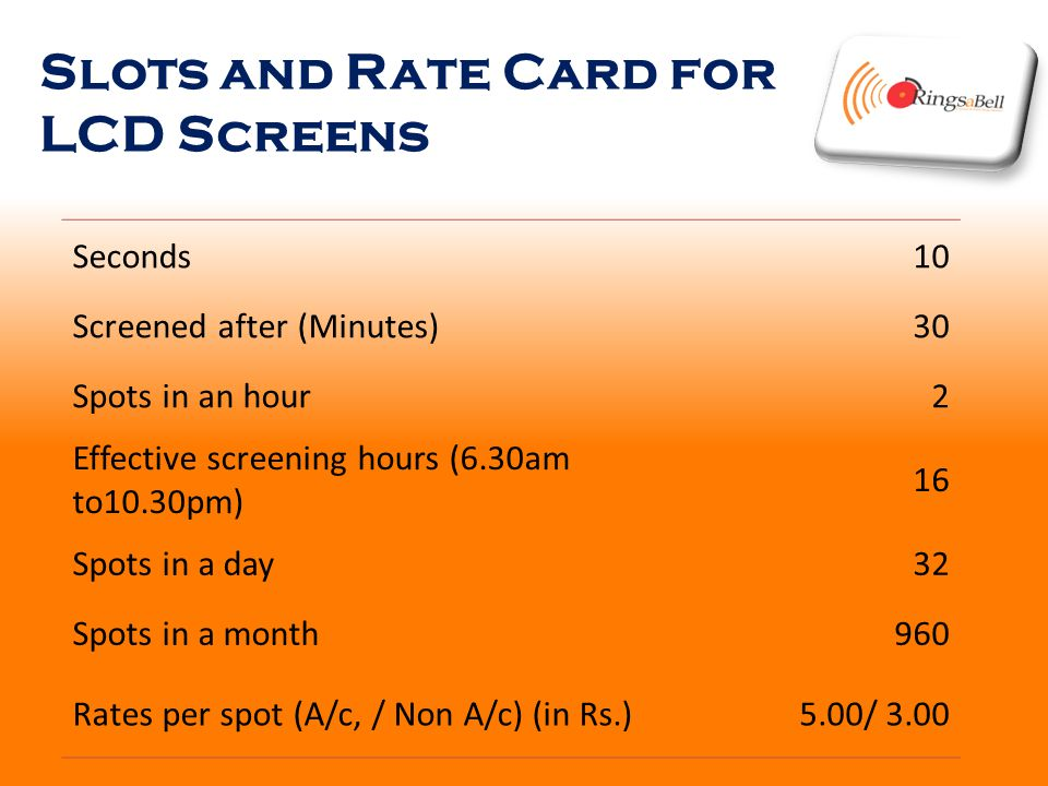 Slots and Rate Card for LCD Screens Seconds10 Screened after (Minutes)30 Spots in an hour2 Effective screening hours (6.30am to10.30pm) 16 Spots in a