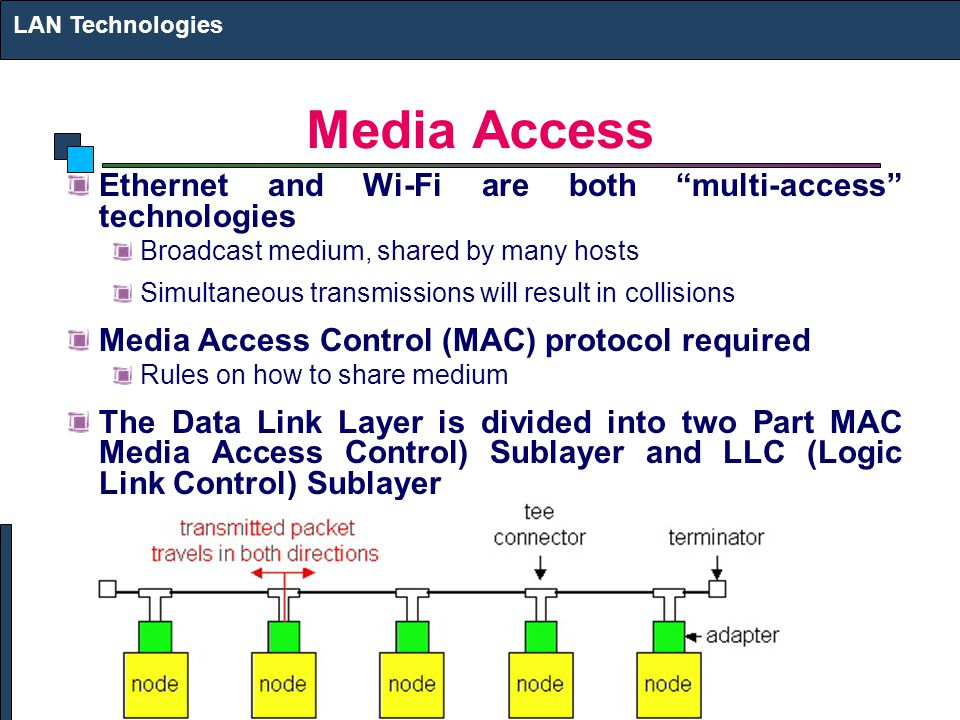 Media Access Ethernet and Wi-Fi are both multi-access technologies Broadcast medium, shared by many hosts Simultaneous transmissions will result in collisions Media Access Control (MAC) protocol required Rules on how to share medium The Data Link Layer is divided into two Part MAC Media Access Control) Sublayer and LLC (Logic Link Control) Sublayer LAN Technologies