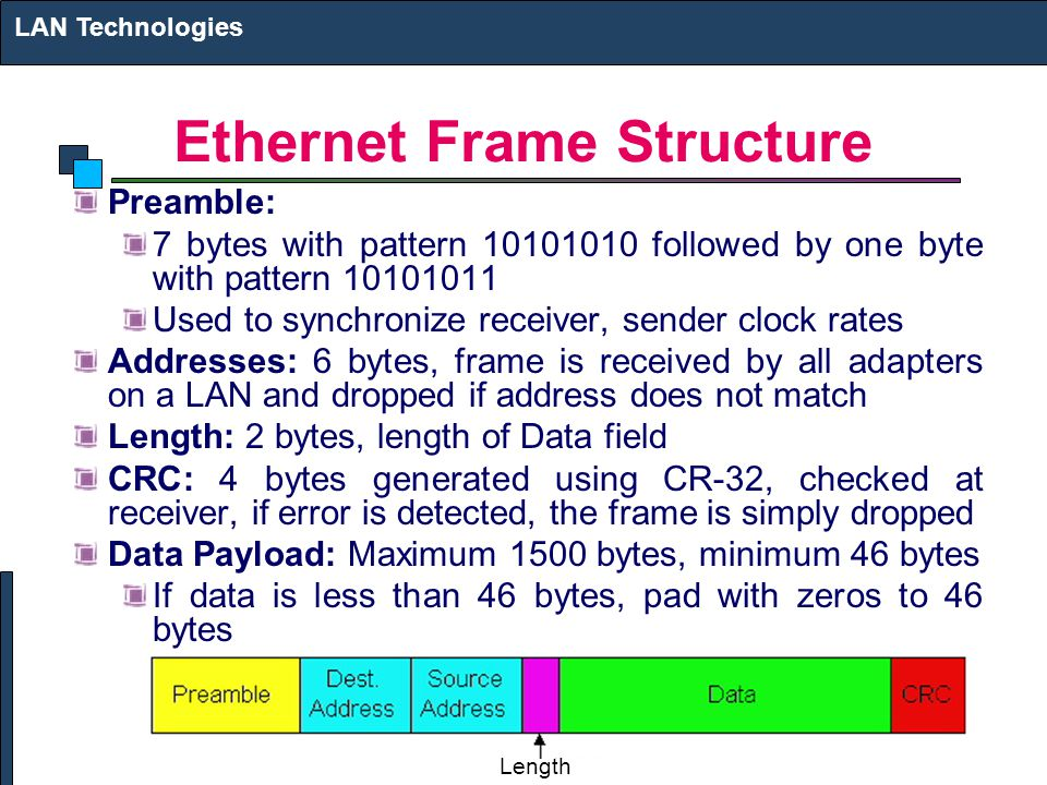 Ethernet Frame Structure Preamble: 7 bytes with pattern 10101010 followed by one byte with pattern 10101011 Used to synchronize receiver, sender clock rates Addresses: 6 bytes, frame is received by all adapters on a LAN and dropped if address does not match Length: 2 bytes, length of Data field CRC: 4 bytes generated using CR-32, checked at receiver, if error is detected, the frame is simply dropped Data Payload: Maximum 1500 bytes, minimum 46 bytes If data is less than 46 bytes, pad with zeros to 46 bytes LAN Technologies Length