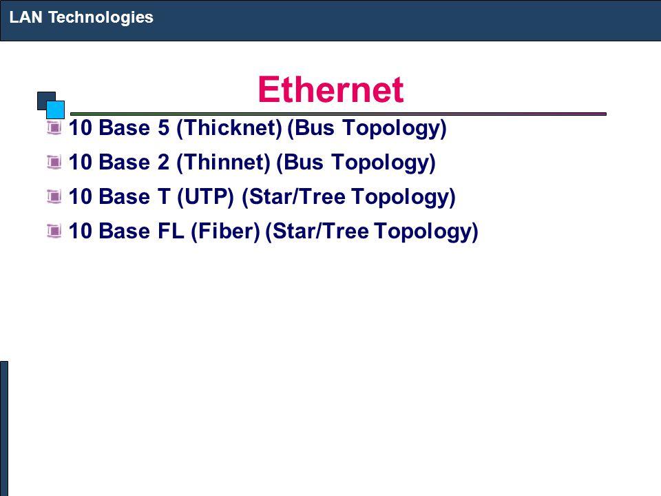 Ethernet 10 Base 5 (Thicknet) (Bus Topology) 10 Base 2 (Thinnet) (Bus Topology) 10 Base T (UTP) (Star/Tree Topology) 10 Base FL (Fiber) (Star/Tree Top